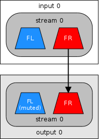 mute a stereo channel diagram