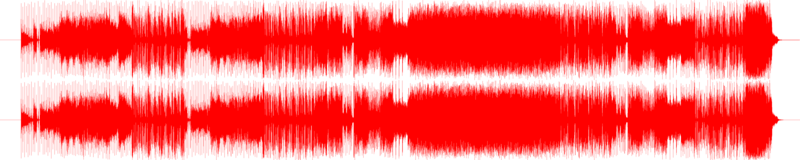 Waveform image of two audio channel