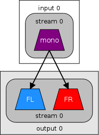 mono to stereo diagram