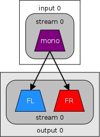 mono to stereo diagram