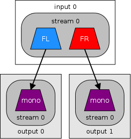stereo to 2 mono outputs diagram
