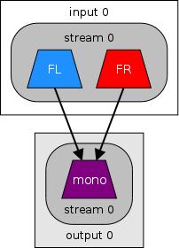 stereo to mono diagram