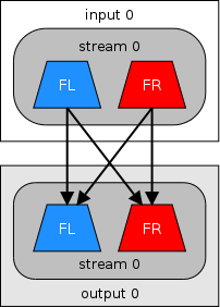 stereo to stereo mix diagram