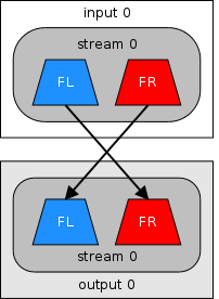 switch stereo channels diagram