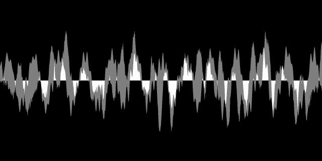 Waveform – FFmpeg